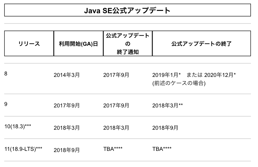 f:id:rennnosukesann:20180624000254p:plain