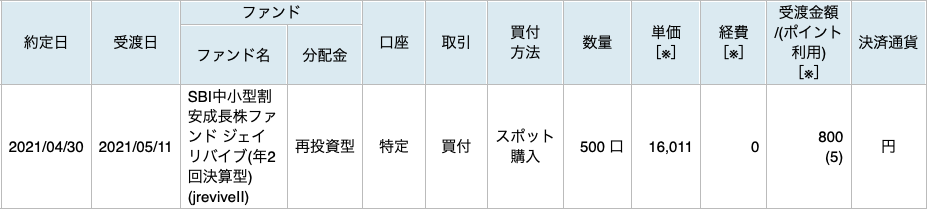 f:id:renny:20210501060655p:plain