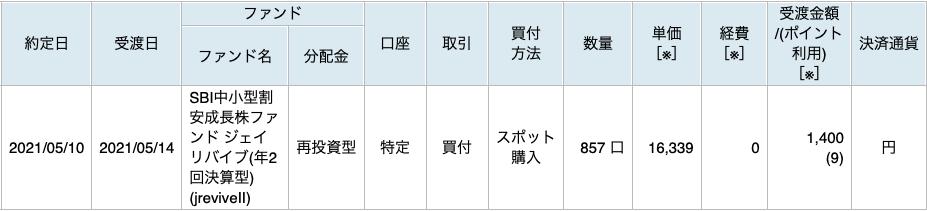 f:id:renny:20210511061658p:plain