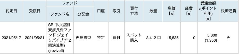 f:id:renny:20210518062908p:plain