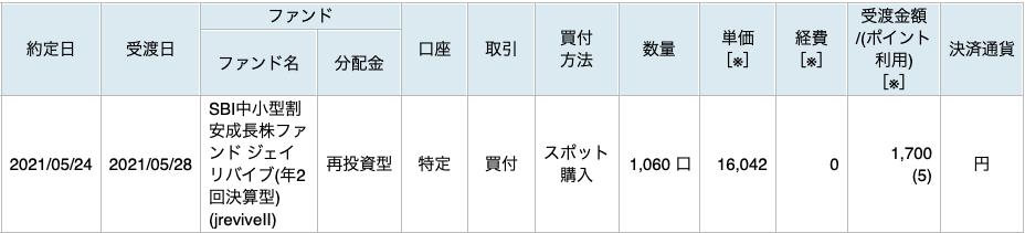 f:id:renny:20210525054420p:plain