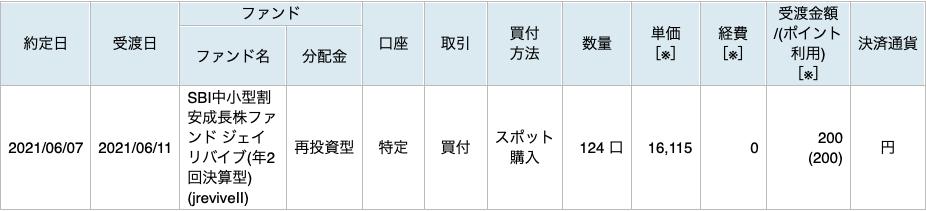 f:id:renny:20210608081100p:plain