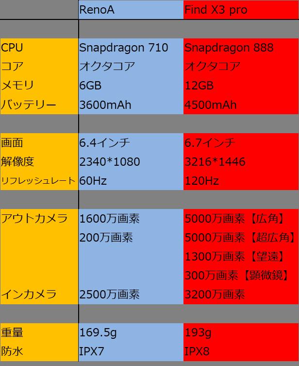f:id:renoacharider:20210723001850p:plain