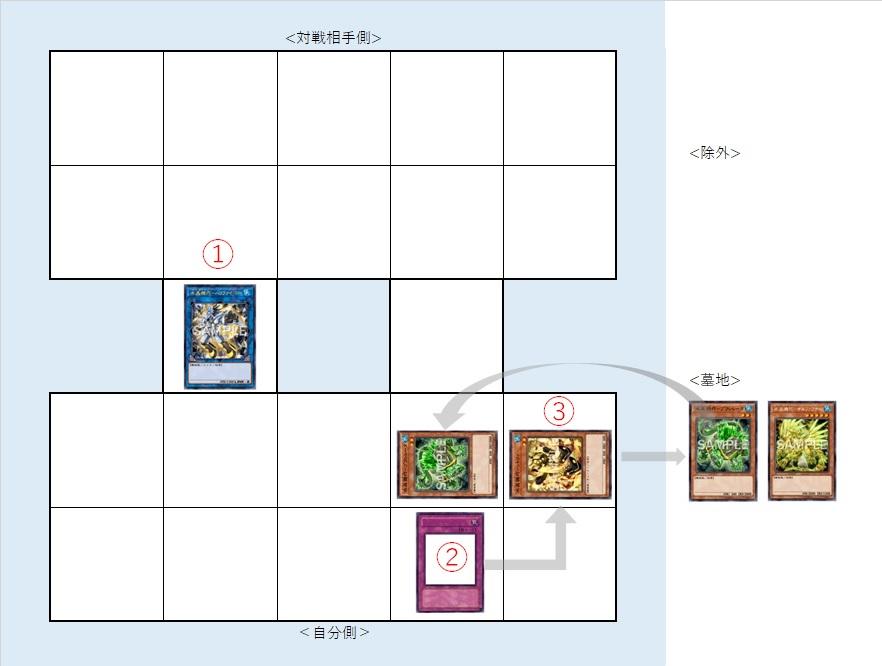 f:id:renraku-gbf:20200220133856j:plain