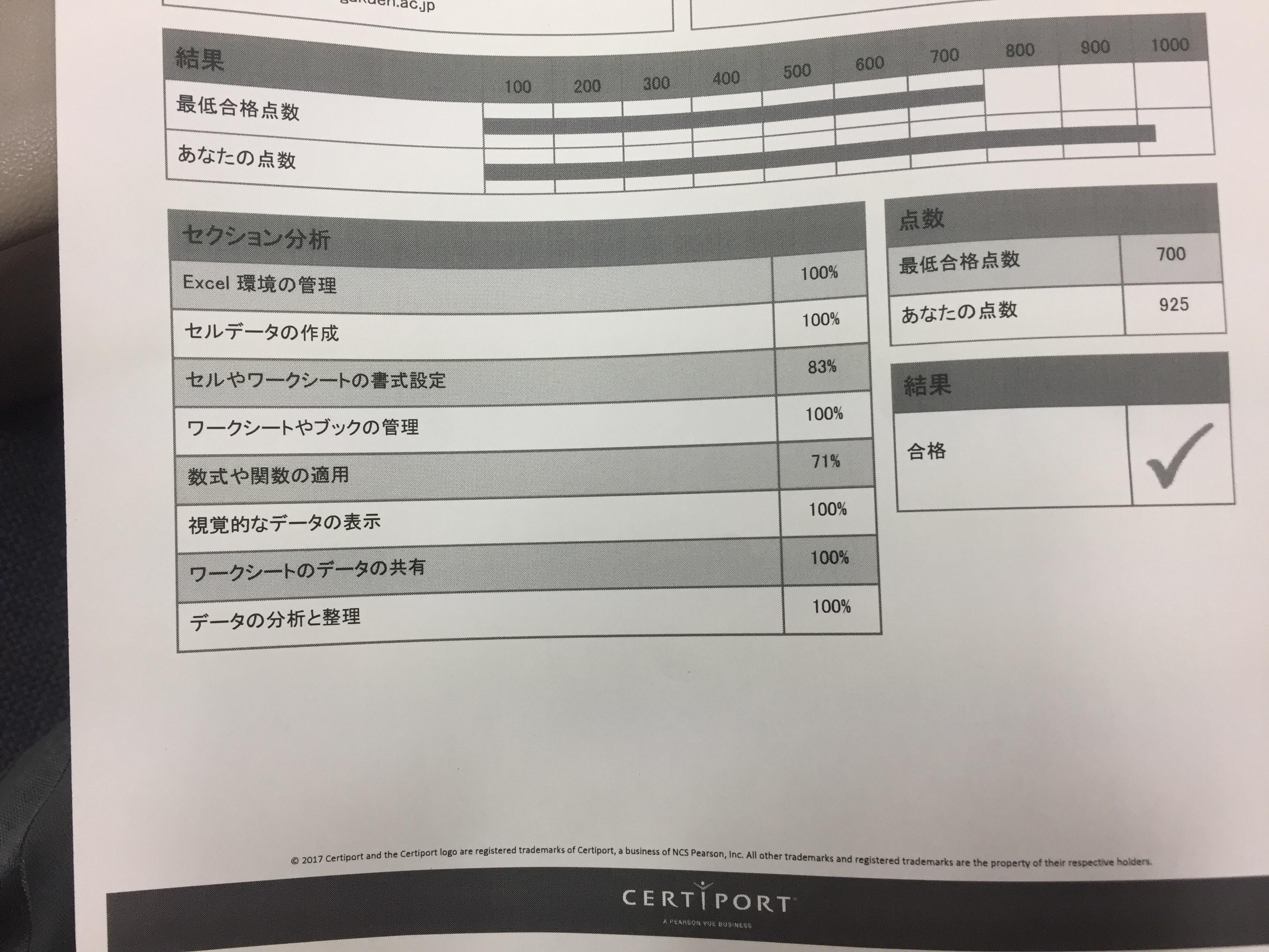f:id:renren-wacyanosuke:20170225113739j:image