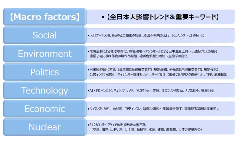 f:id:reo-lab:20150619001836p:plain