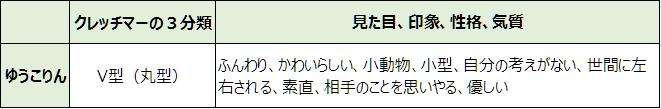 f:id:reo-lab:20180205085105p:plain