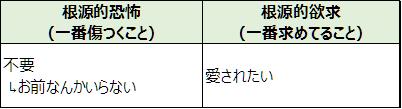 f:id:reo-lab:20180205085156p:plain