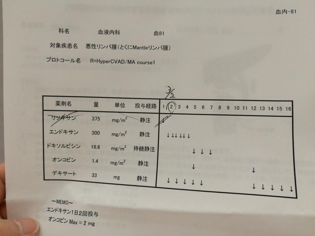 f:id:reo-lab:20180308081322j:plain