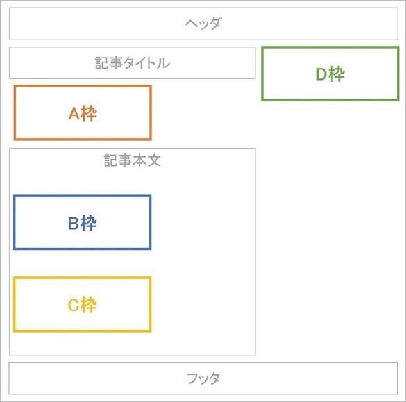 f:id:reo_koikawa:20171015193656j:plain