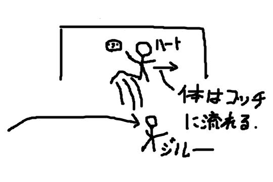 f:id:reon5653desu:20160512135643p:plain