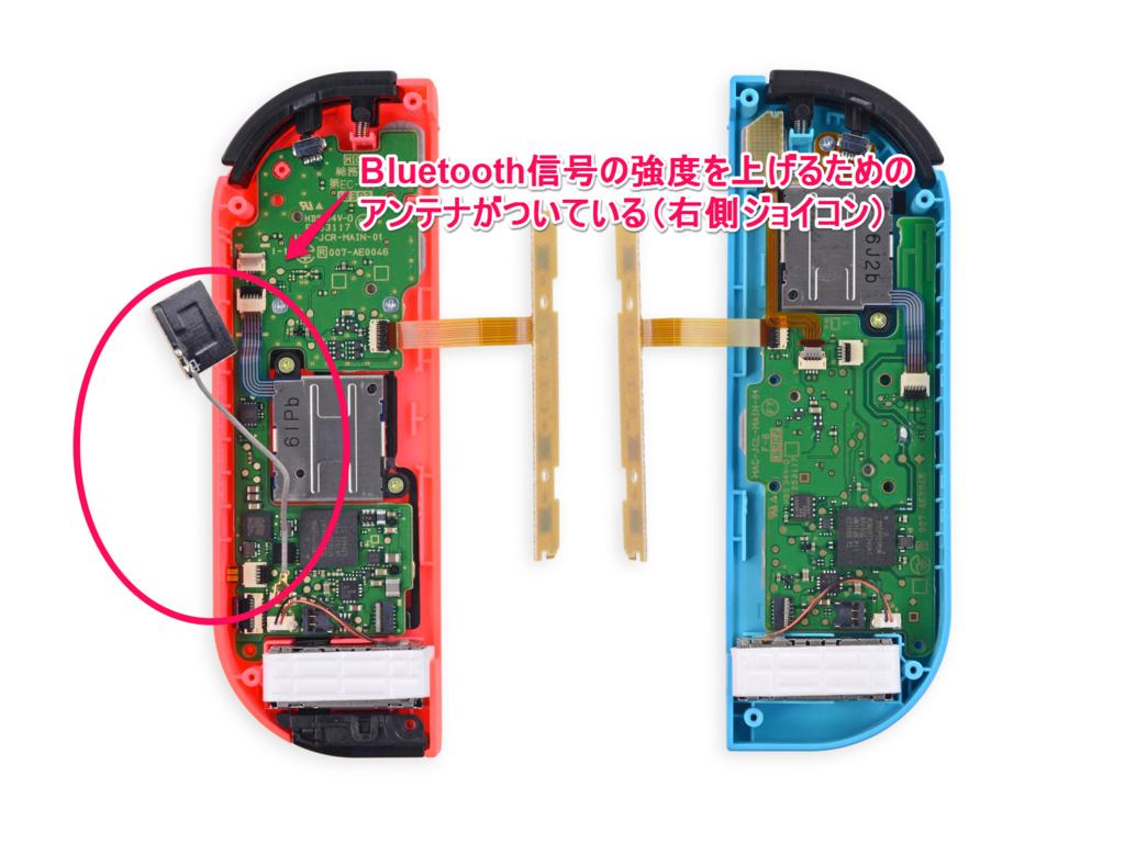 ジョイコン接続不具合の理由が判明安定している右側だけ専用アンテナが
