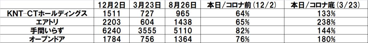 f:id:reopajigsaw:20200826231633p:plain