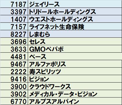 f:id:reopajigsaw:20200827232411p:plain