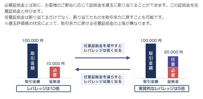 f:id:reostock:20210926201441p:plain
