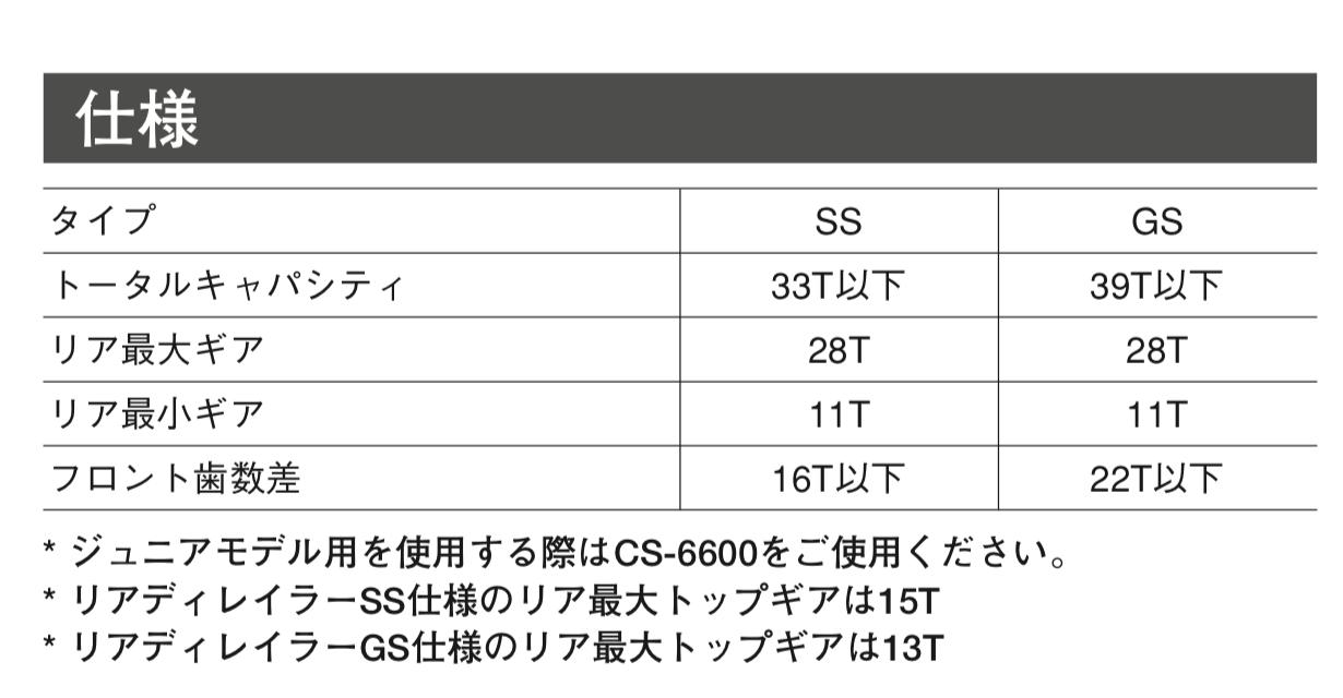 f:id:reot8:20200202215014p:plain
