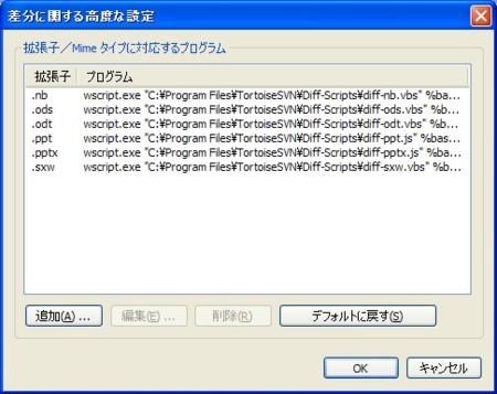 f:id:replication:20110824235914j:image