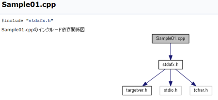 f:id:replication:20120331011345p:image
