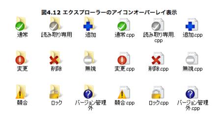 f:id:replication:20120403161318p:image