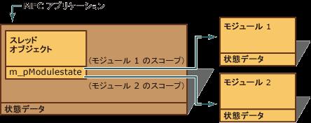 f:id:replication:20190922055400p:plain