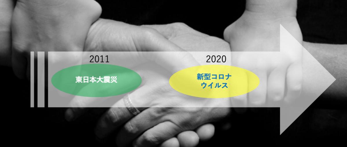 f:id:replus:20200305235738p:plain