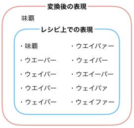 f:id:reqly-tokyo:20180615145210p:plain