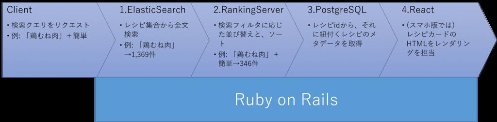 f:id:reqly-tokyo:20180618165114p:plain