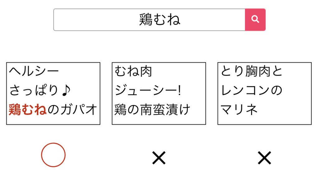 f:id:reqly-tokyo:20180728202405j:plain