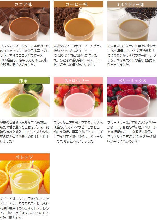 マイクロダイエットドリンクの7種類の味の紹介