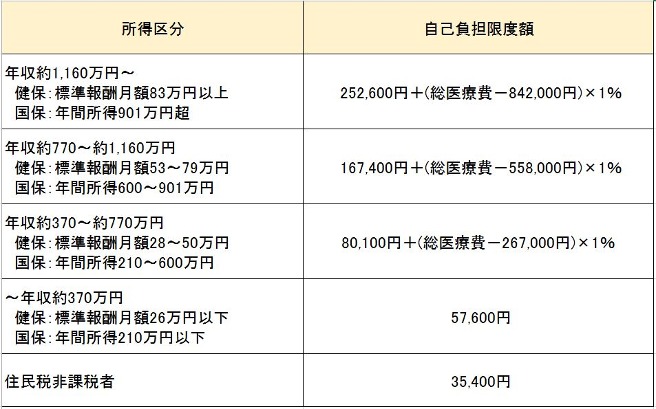 f:id:rerizum:20180909154408j:plain