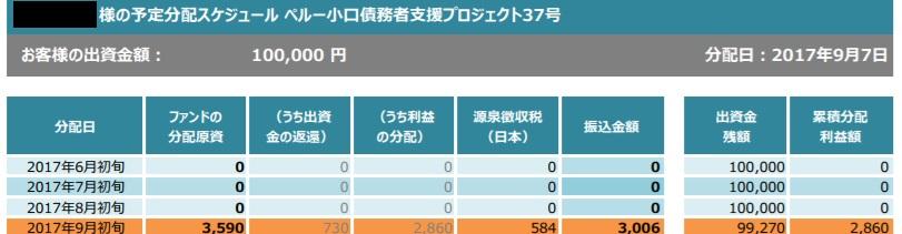 f:id:resaka3:20171015160858j:plain