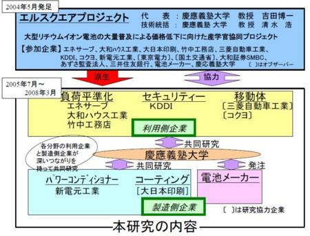 f:id:reservoir:20081231102905j:image