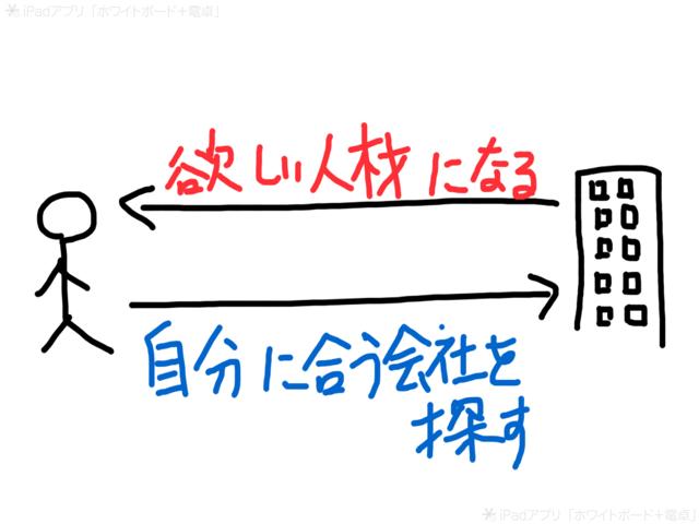 f:id:restart0814:20150327164443j:plain