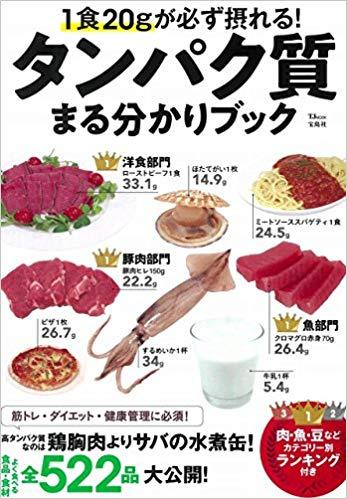 1食20gが必ず摂れる! タンパク質まる分かりブック