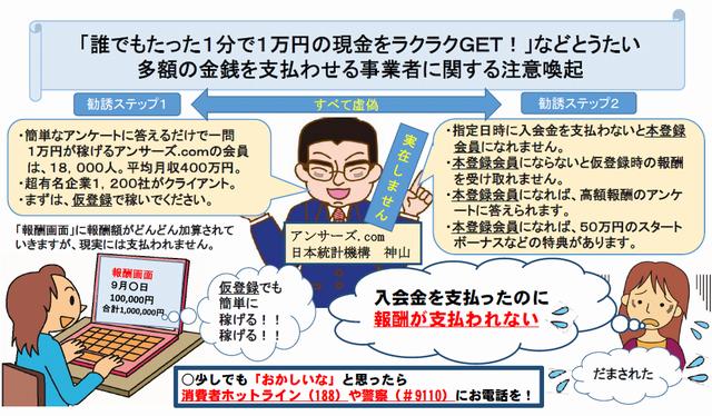 誰でもたった1分で1万円の現金をらくらくGET!