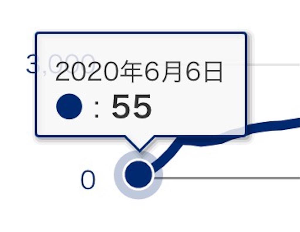 f:id:retire60:20200816122200j:plain