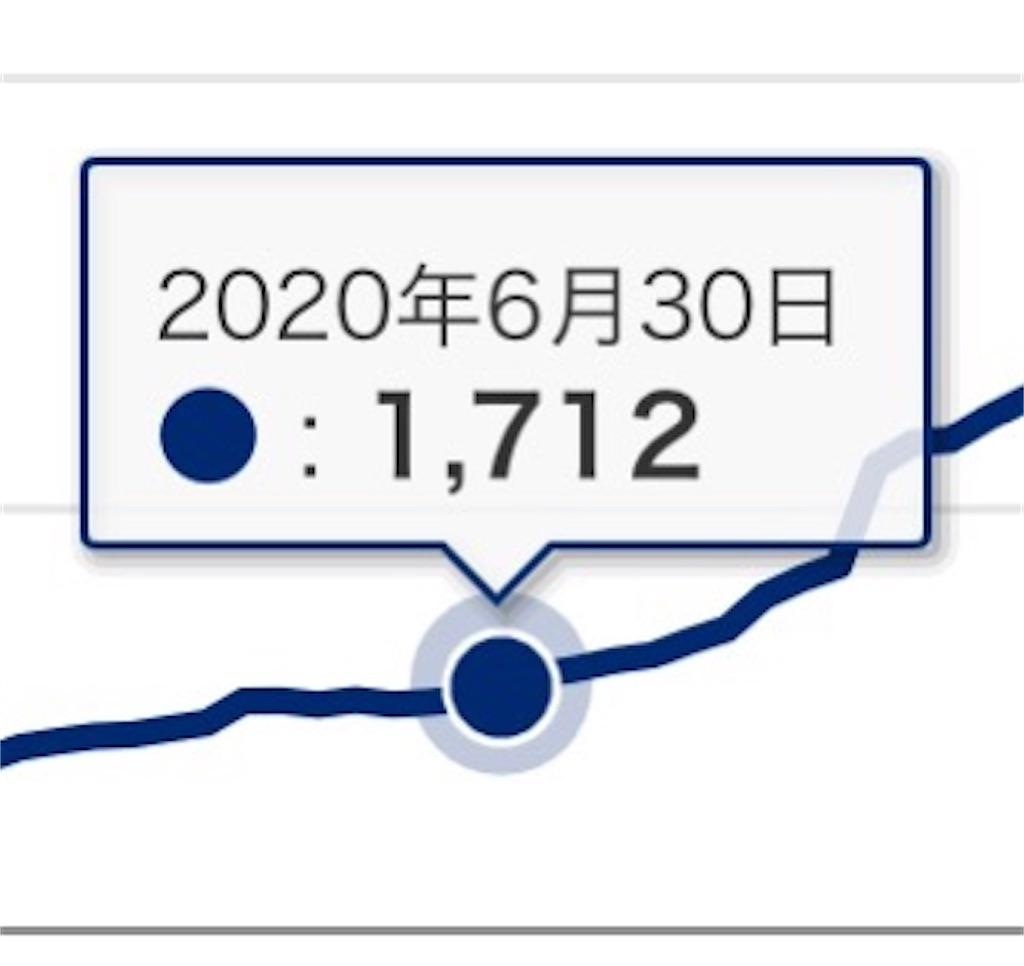 f:id:retire60:20200816122211j:plain