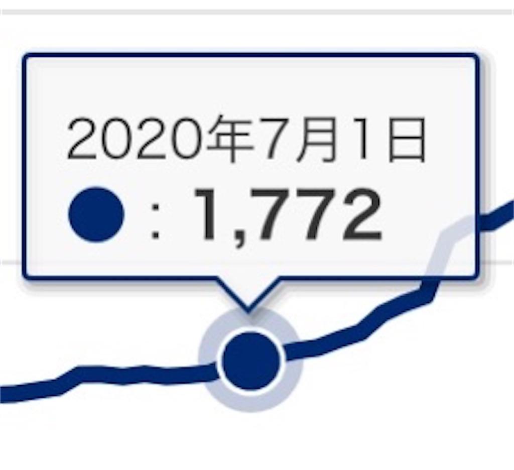 f:id:retire60:20200816122219j:plain