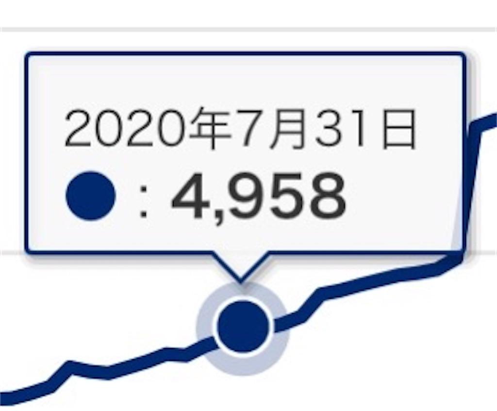 f:id:retire60:20200816122234j:plain