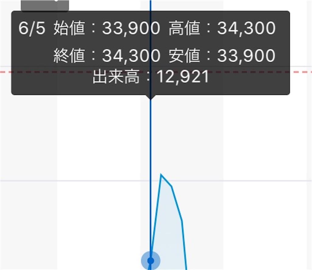 f:id:retire60:20200816122927j:plain