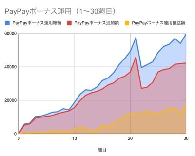 f:id:retire60:20210626095250j:plain