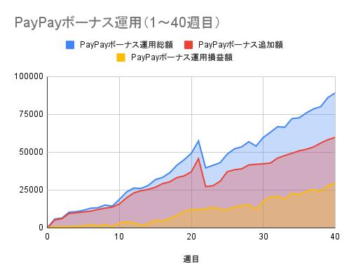 f:id:retire60:20210905112749p:plain