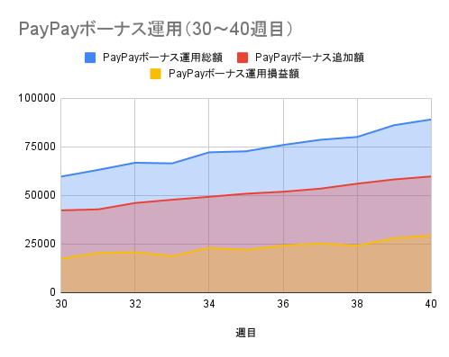 f:id:retire60:20210906082844p:plain