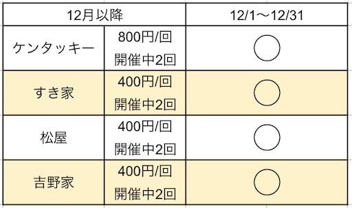 f:id:retire60:20210923082649j:plain