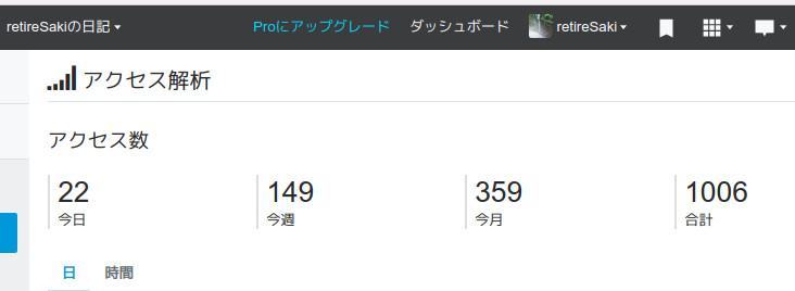 f:id:retireSaki:20181214164223j:plain