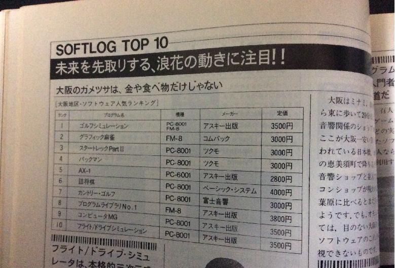 月刊ログイン 創刊号 SOFTLOG1