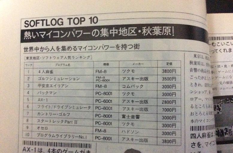 月刊ログイン 創刊号 SOFTLOG東京