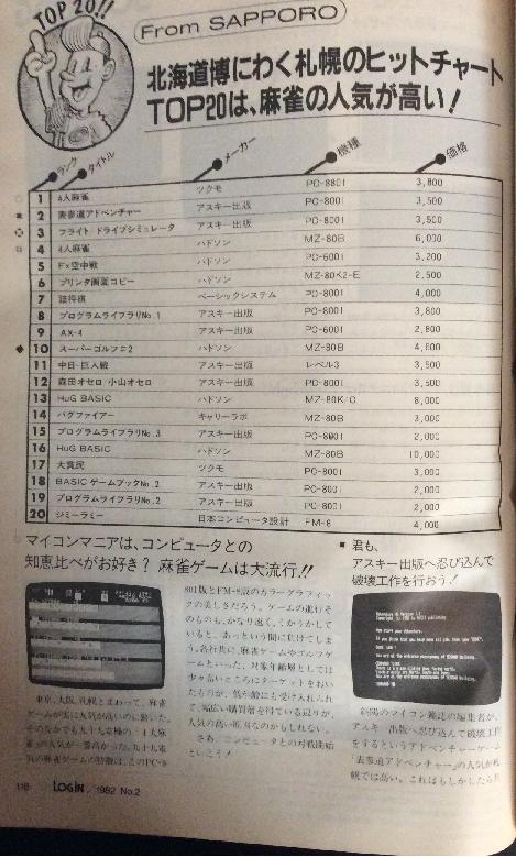 月刊ログイン 1982年No.2のソフトログTOP10(札幌)