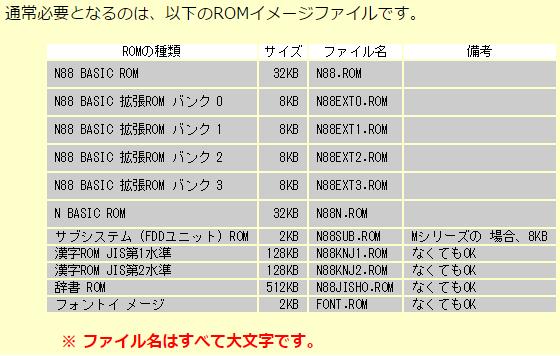 BIOS file