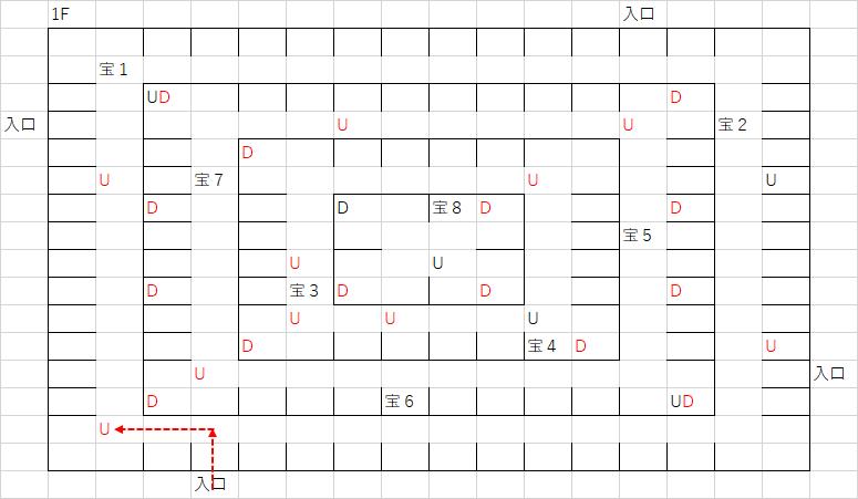 ツタの塔_1Fのマップ(宝物)